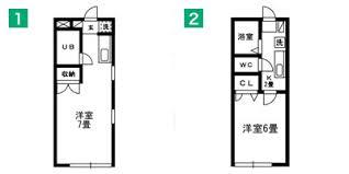 一人暮らしの部屋は1Kとワンルームどっちが良いのか