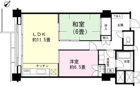 同棲の部屋の広さのおすすめはこれ!貯金や生活費はいくら必要か