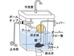 トイレで手を洗うのは常識?流れている水は綺麗なのか詳しく調べてみた