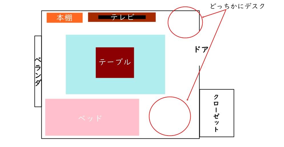 正方形の部屋