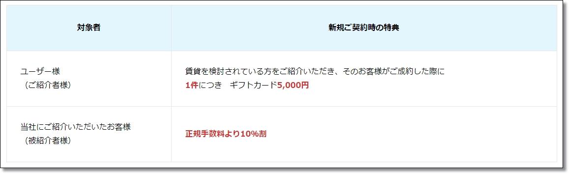 東急リバブル紹介