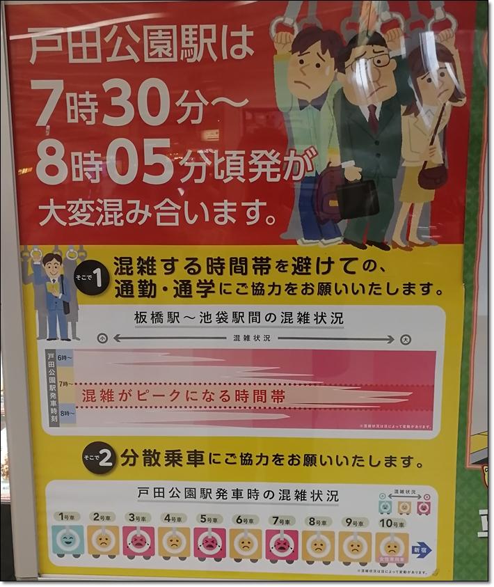 戸田公園駅の混雑